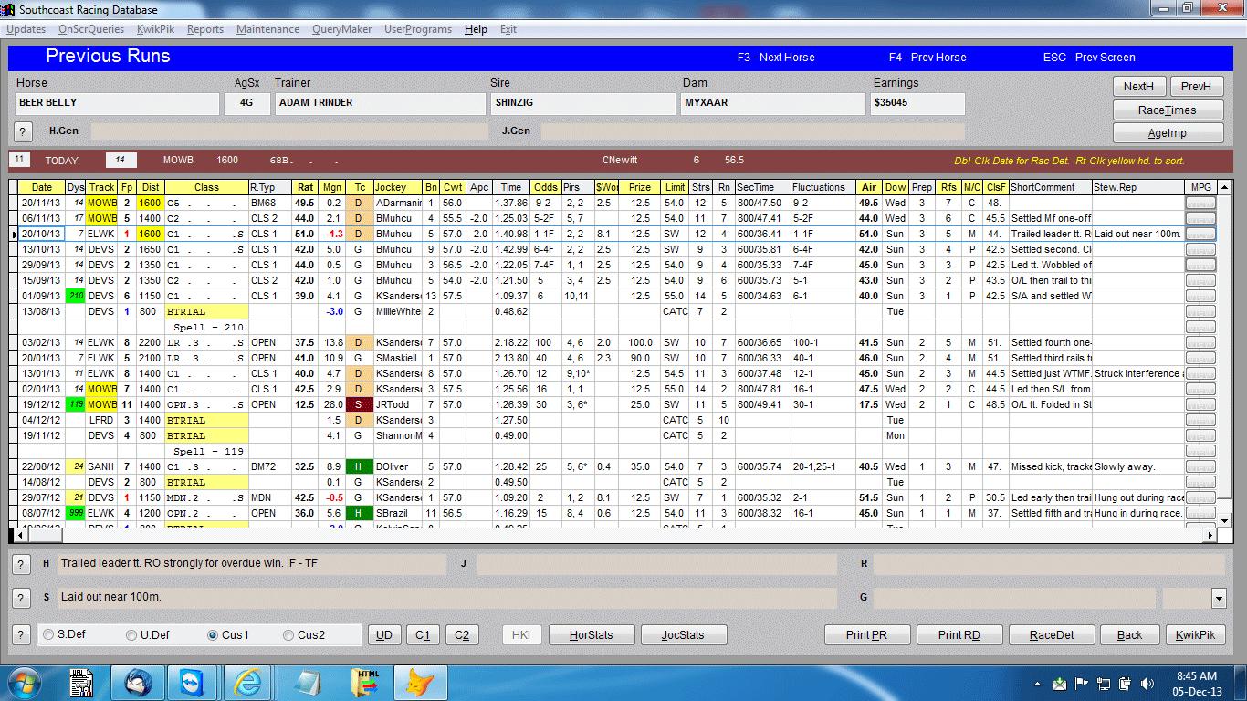horse racing sample alternatively horseracing data sample